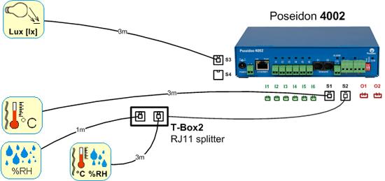 Рисунок 3. 4 активных порта - 4x 60 м