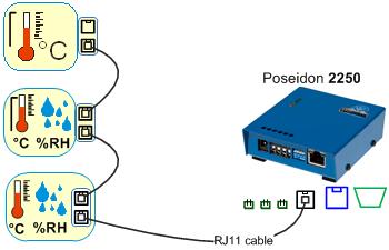 Рисунок 2. Некоторые датчики оснащены разъемом RJ11 для последовательного (последовательного) подключения.