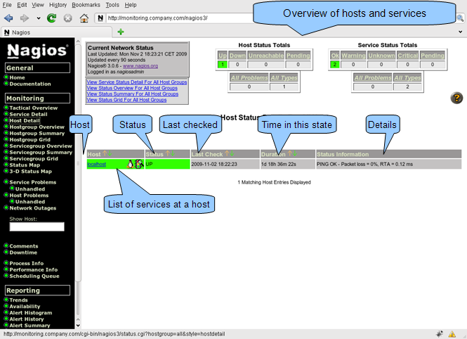 Monitoring hwg devices in nagios introduction hw group nagios web interface maxwellsz